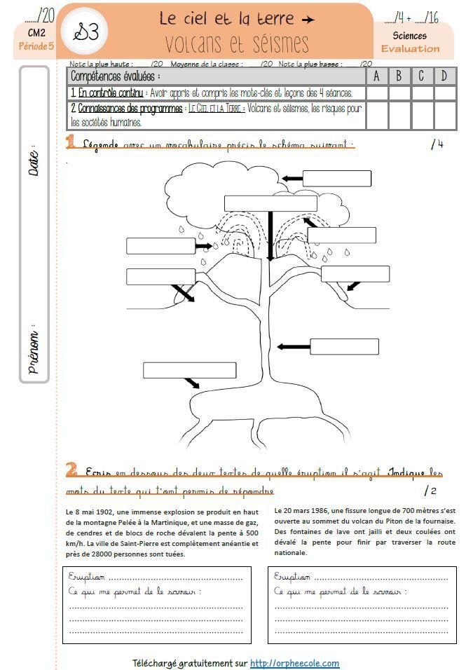M.A.J. : Sciences CM2 - Volcans et séismes | Orpheecole ...