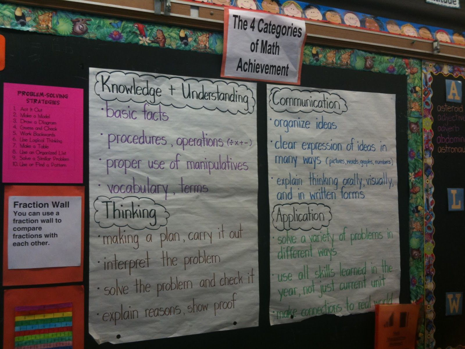 Math Categories Tario Curriculum Math Prob Solving