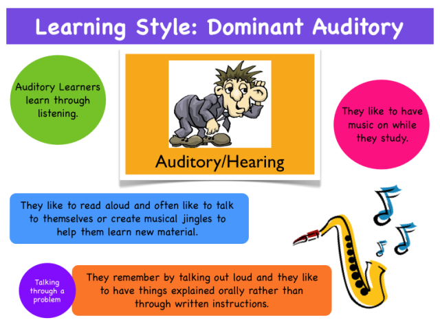 Learning Style: Auditory | Learning styles, Learning ...