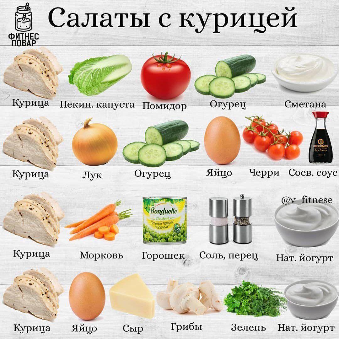 Вкусные и простые в приготовлении салаты с курицей ...