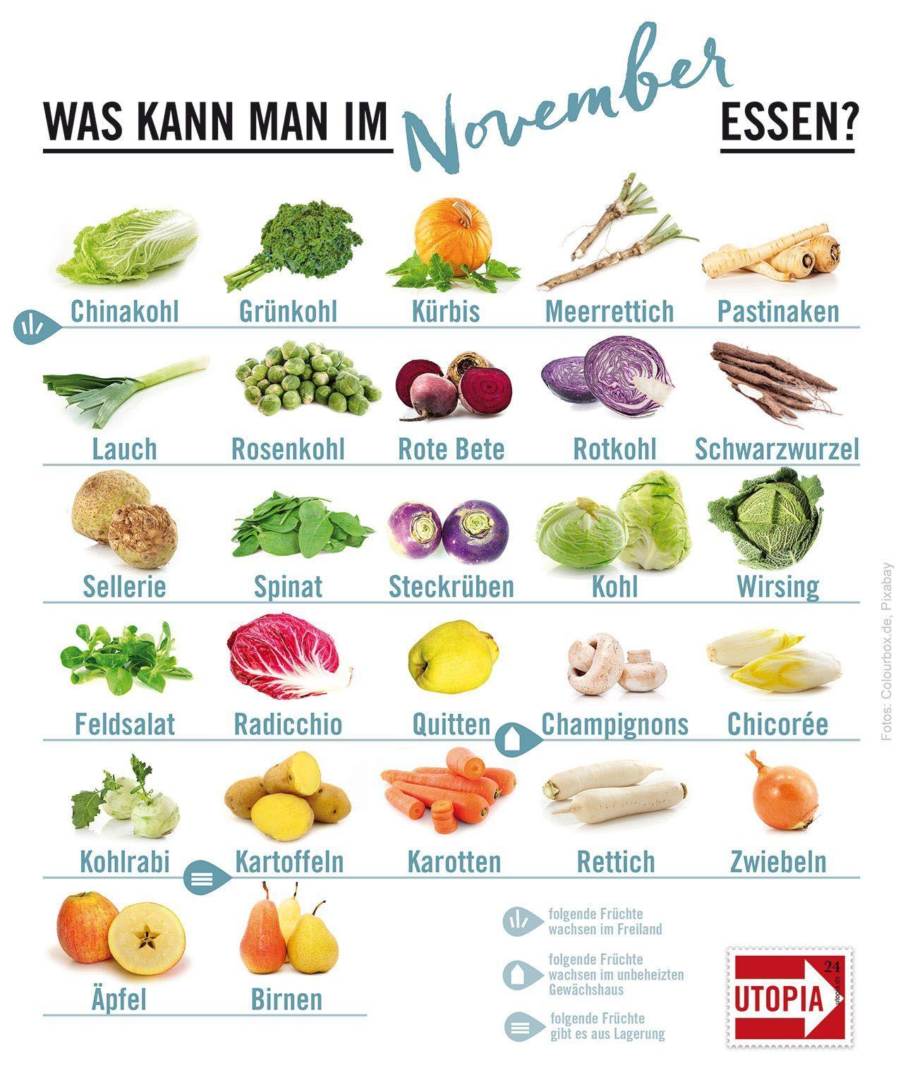 Quinces, Cabbage & Pumpkin: Fruits and vegetables that are in season now # Fruit Vegetables Sai …  – ticaret