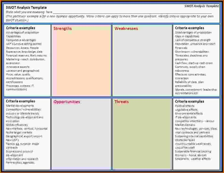 Swot Analysis Template Word Swot Template Word Swot Analysis Template Swot Analysis Business Analysis