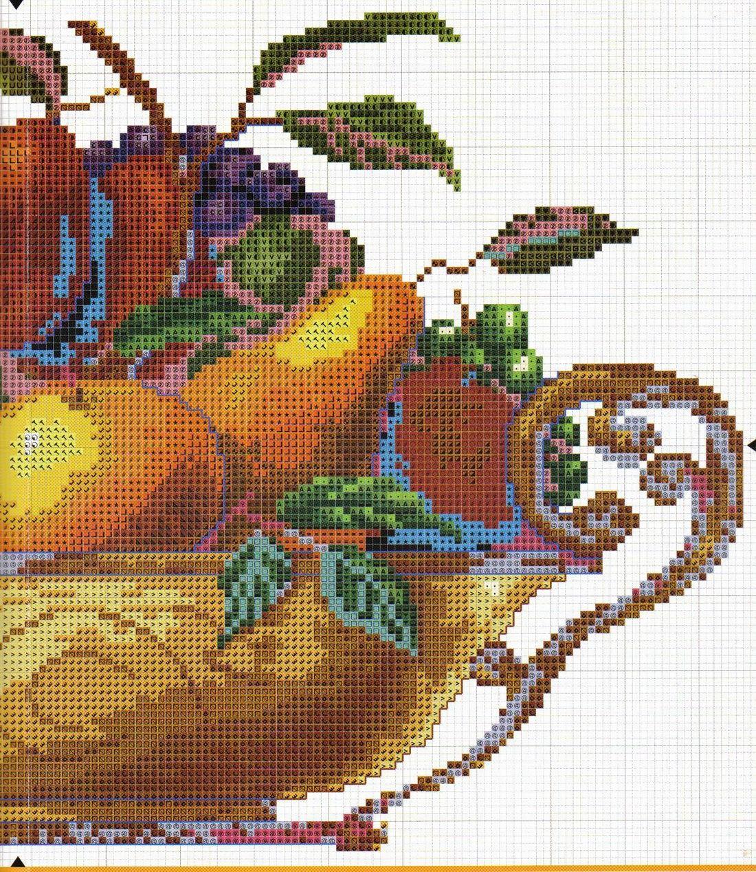 Cocina frutero 2 punto de cruz pinterest fruteros - Punto de cruz cocina ...