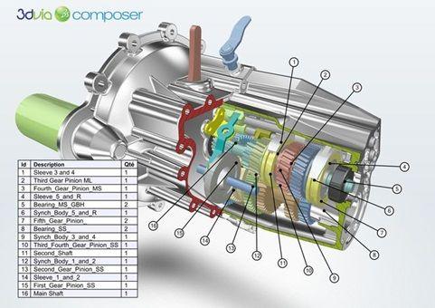 SolidWorks Composer - สร้างคู่มือการประกอบการผลิต
