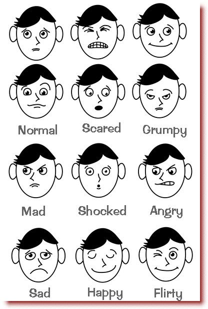 Learn how to draw facial expressions