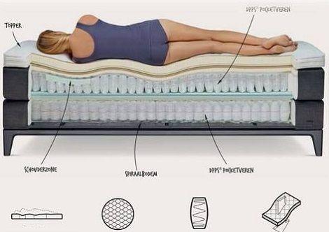 Doorsnede van de auping criade vrouw pocketveren boxspring matras