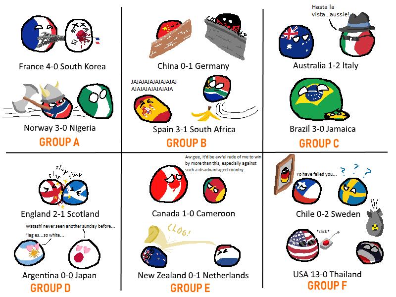 Polandball Can Into World Cup Results Biggur Facebook