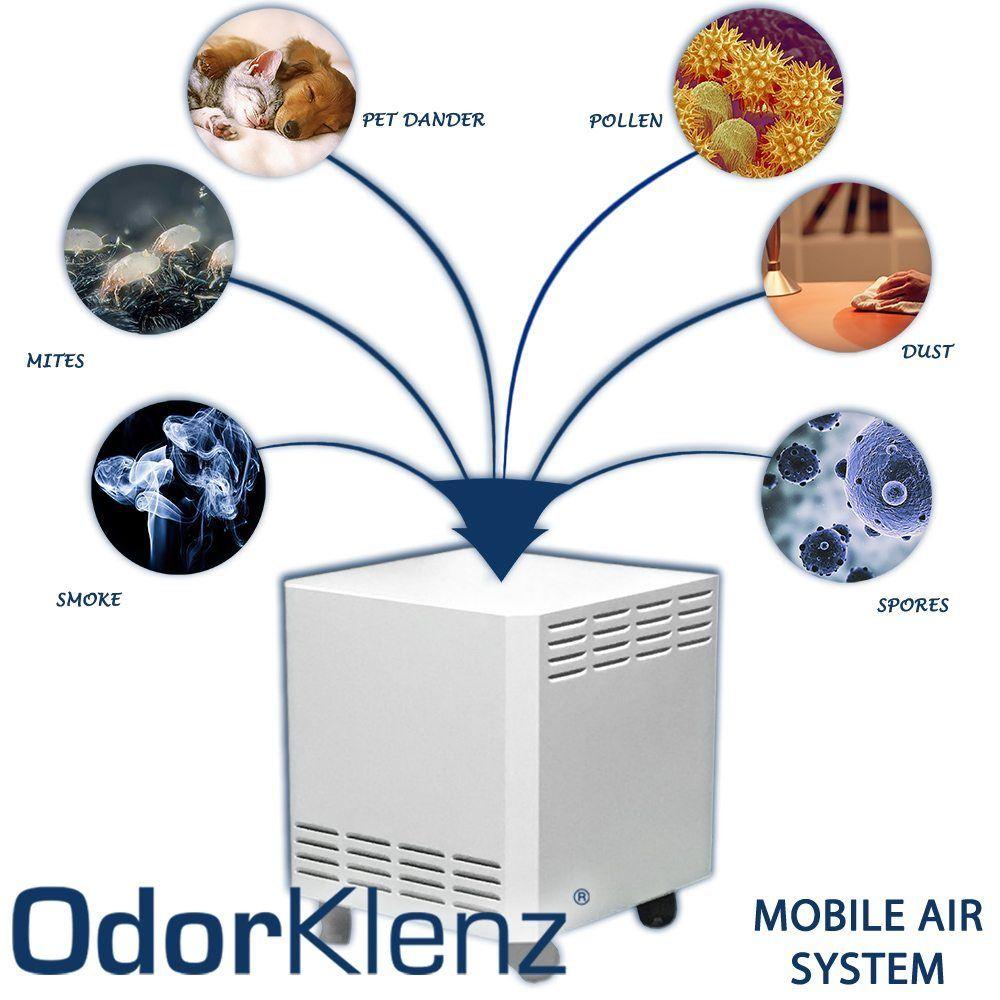 Mobile Air System, 250 CFM w/ OdorKlenzAir Cartridge
