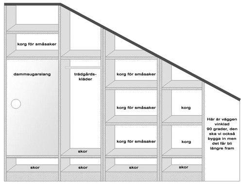 Trappa trappa hylla : bygga trappa mdf - Sök på Google | Bygga stuga | Pinterest | Search