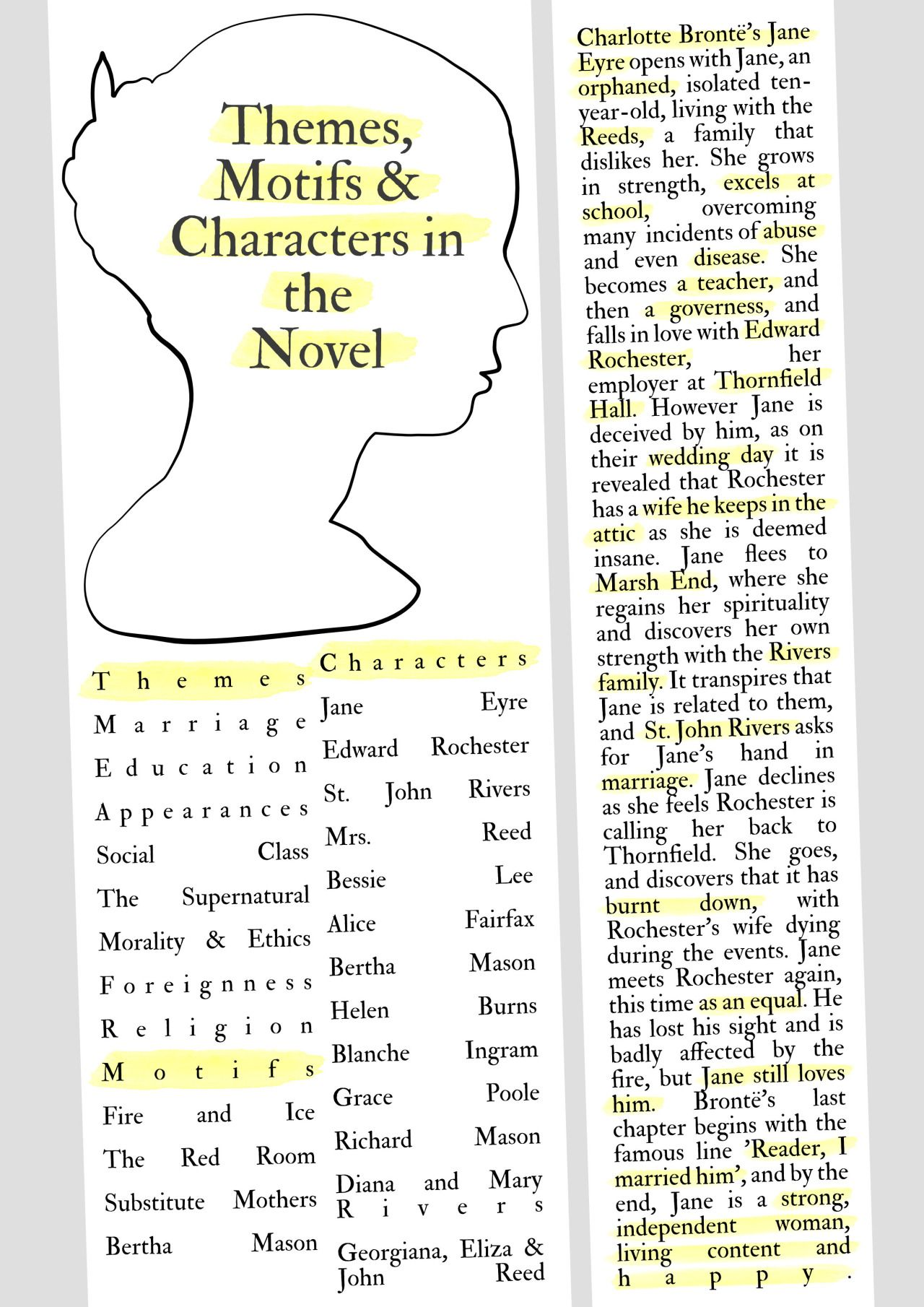 Themes Motifs And Characters In Jane Eyre Jane Eyre