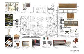Visual FF&E Schedule | Diagram architecture, Mood board ...