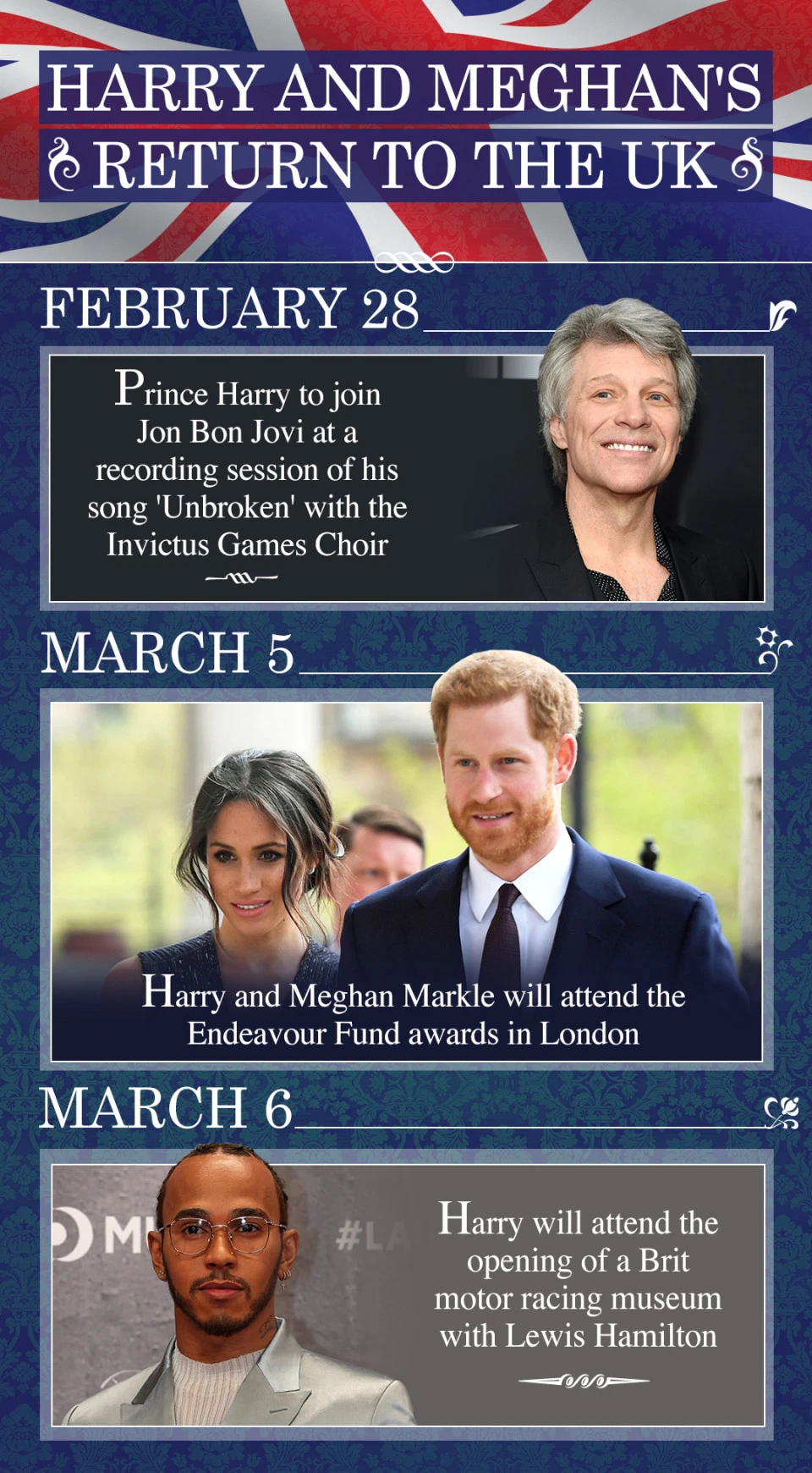 Prince Harry Arrives Back In Uk Ahead Of Last Set Of Engagements Before Megxit Prince Harry Meghan Markle Prince Harry Harry And Meghan