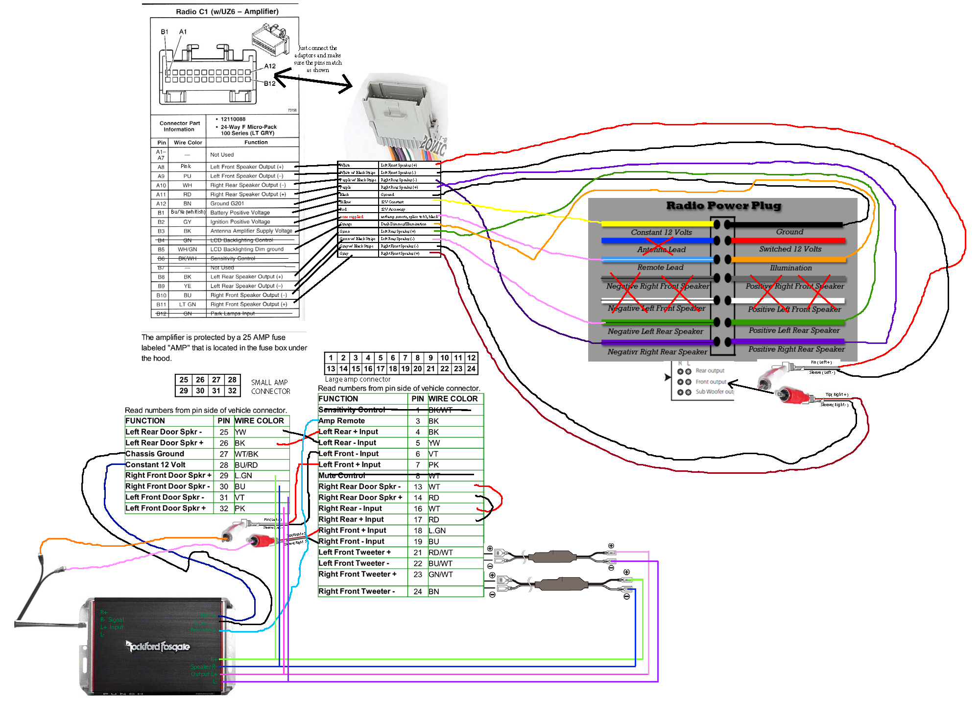New Wiring Diagram For A Dual Car Stereo In 2020  With