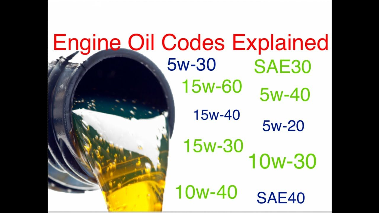 Engine Oil Codes Explained Sae Society Of Automotive Engineers Numbers Explained Viscosity Youtube Educational Videos Crash Course How To Become