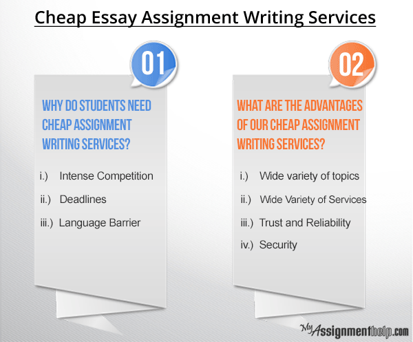 An i buy cheap essays