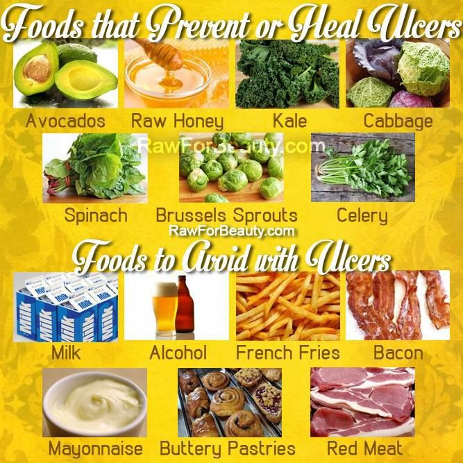 Foods That Prevent Or Heal Ulcers Stomach Ulcer Diet Ulcer Diet