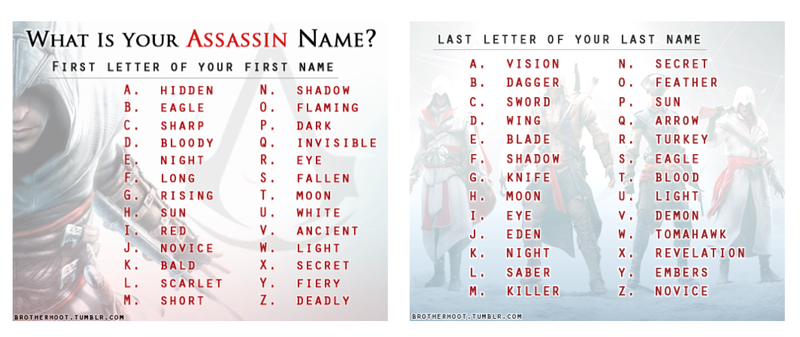 What S Your Assassin Name By Emberthedragonlord On Deviantart Assassin Names Assassin Names