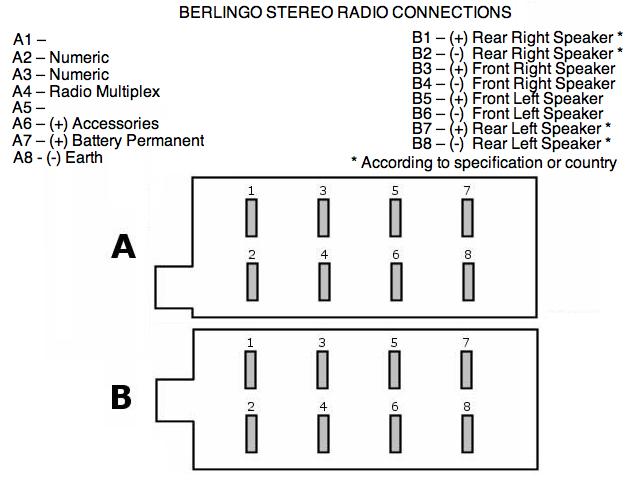 wiring diagrams for radio sd - Αναζήτηση google | διαφορα, Wiring diagram