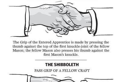 freemason handshake | Masonic Secret Handshakes | Secret