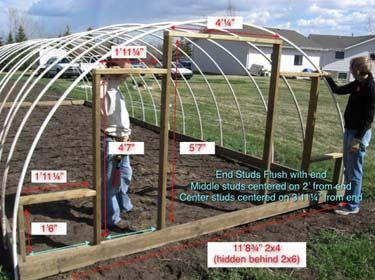 small pvc hoop greenhouse plans. PVC Hoop House plans  Garden Inspiration Pinterest