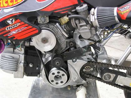 centrifugal Supercharger | boost | Mini bike, Sport bikes, Bike