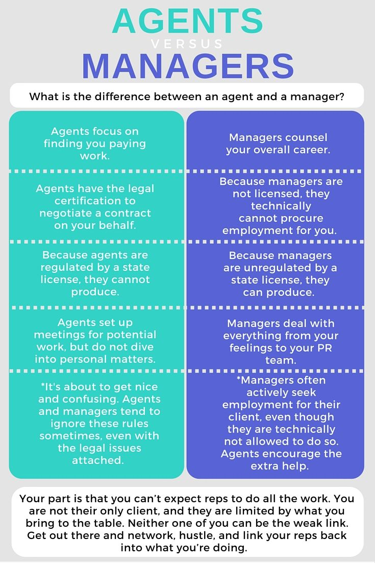 The Difference Between An Agent And A Manager • Any Possibility
