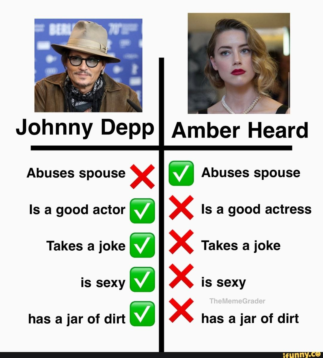 Johnny Depp Amber Heard Abuses spouse Abuses spouse Is a good actor xx Is a good actress Takes a joke Takes a joke is sexy is sexy The has a jar of dirt has a jar of dirt - )