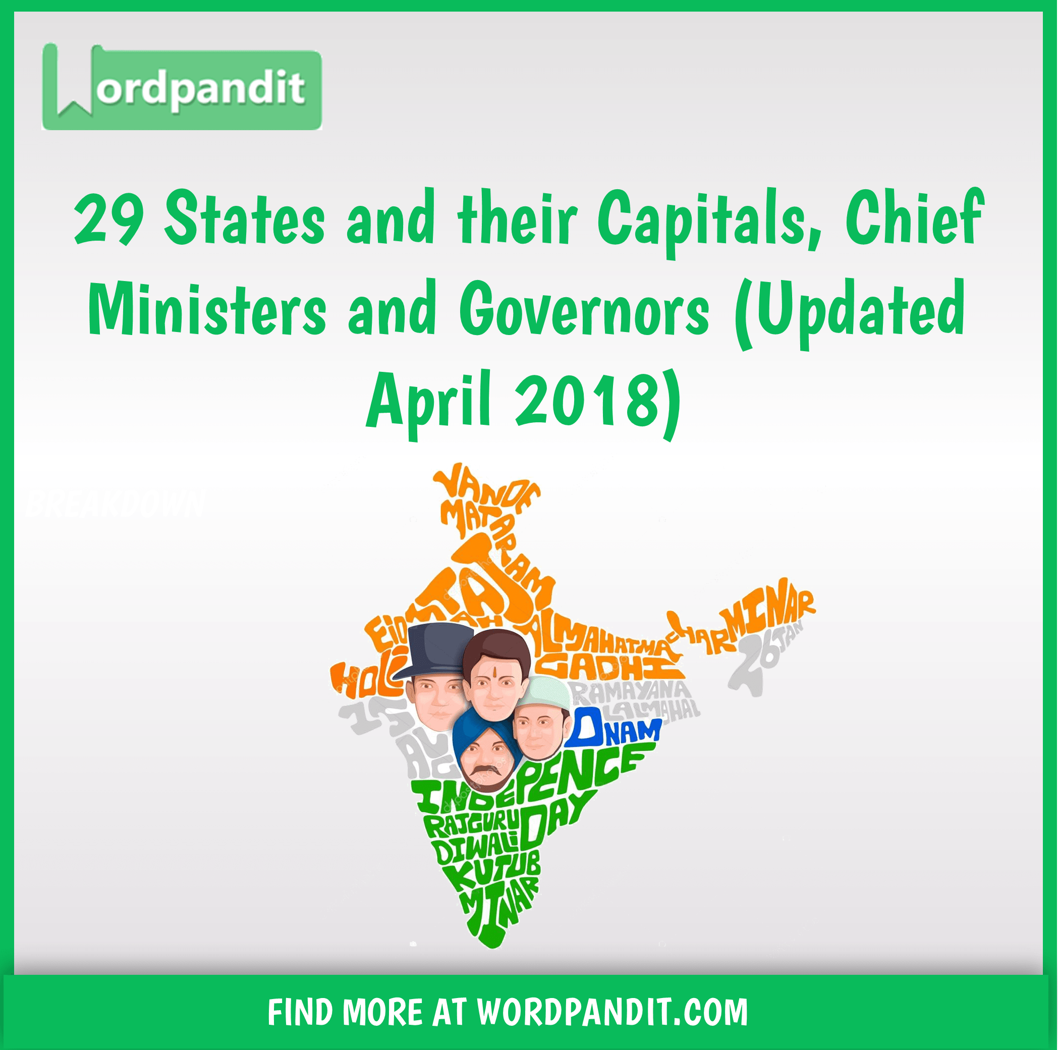 28 States and their Capitals, Chief Ministers and