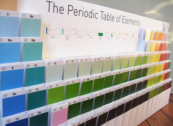 A redesign of the Periodic Table of Elements as a paint-swatch board - copy periodic table of elements ya