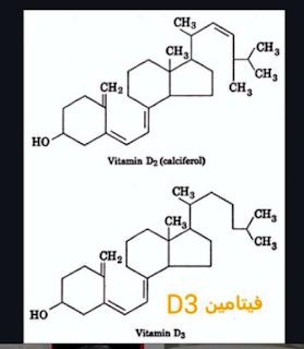 هو عباره عن هرمون وليس فيتامين يصنعه الجلد من الكوليسترول عند التعرض لأشعة الشمس التعرض للشمس بواقع خمسه عشر الى عشرون دقيقه في Vitamin D3