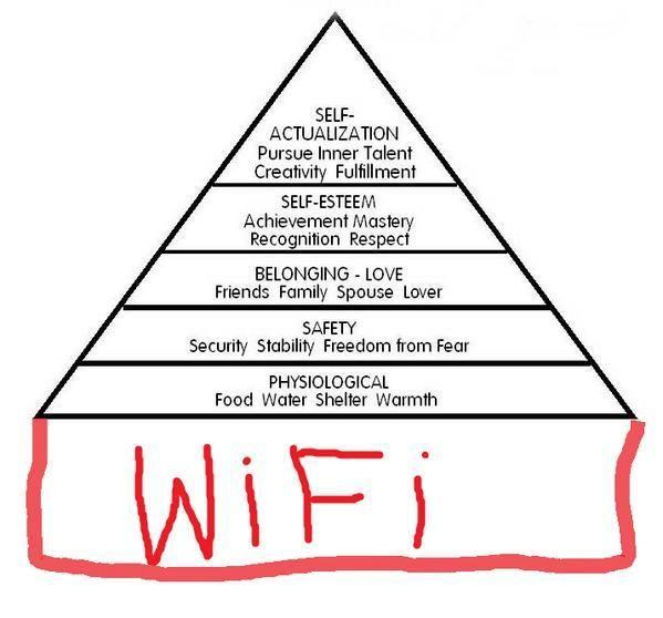 wifi eerste levensbehoefte