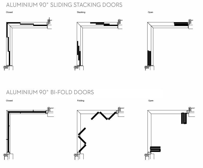Image Result For Tri Fold Sliding Doors With A 90 Degree Corner Sliding Doors 90 Degrees 90 S