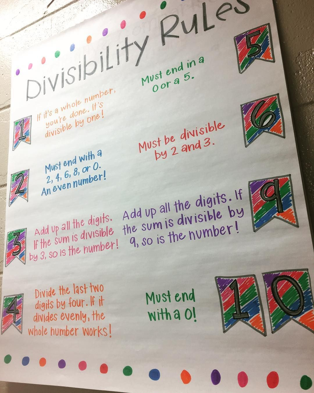Cassie Steuart On Instagram Divisibility Rules