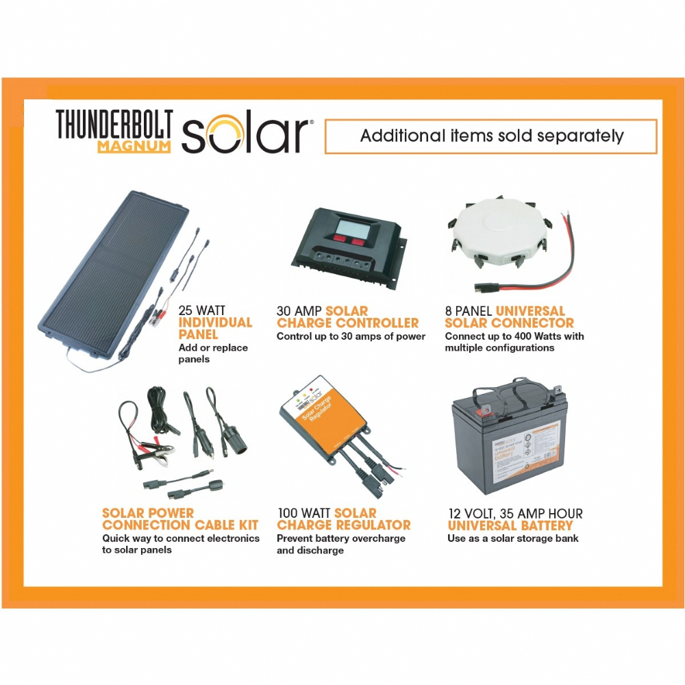 100 Watt Solar Panel Kit In 2020 Solar Energy Kits Best Solar Panels Solar Panel Kits