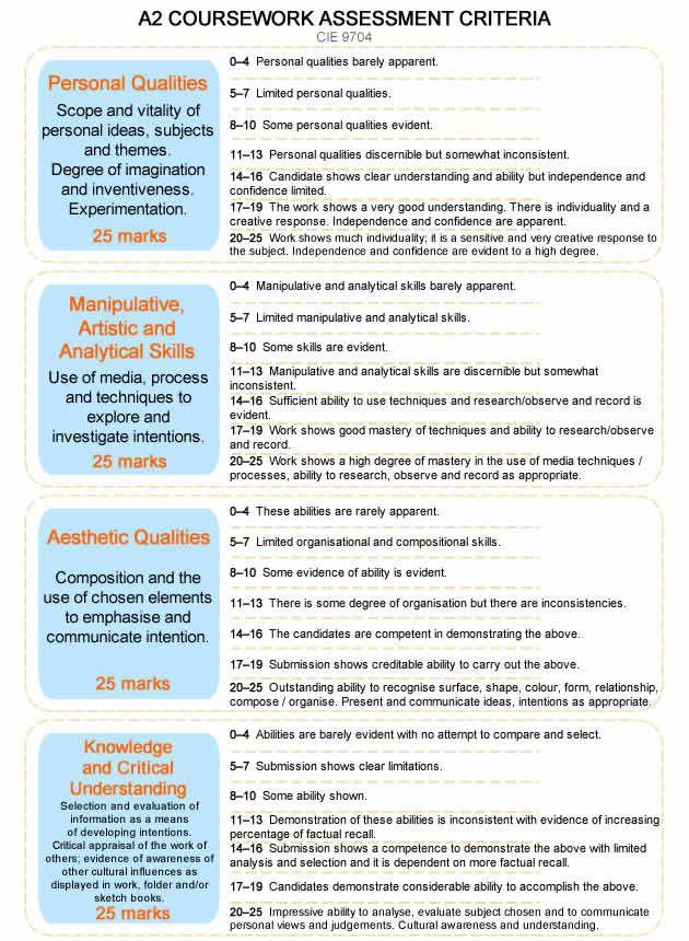 A Level Art Essay  Barcafontanacountryinncom A Level Art Coursework Help Art Essay Teaching Art And Art Lessons  Essays On Health also Online Development Projects  General Paper Essay