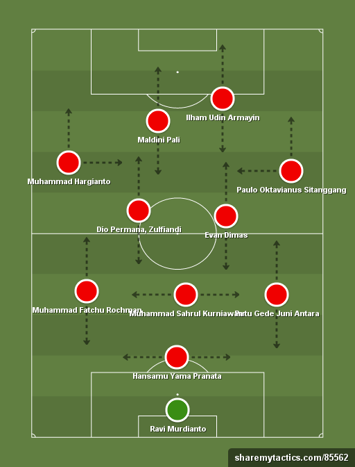 Indonesia 1 3 4 2 Fifa World Cup 2022 Football Tactics And Formations Sharemytactics Com Football Tactics Soccer Drills Soccer Workouts