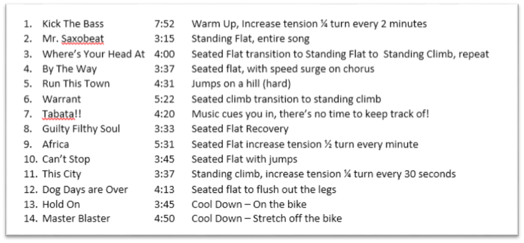 The Best Spinning Playlist I Have Ever Made Spinning Workout Spin Routines Spin Class Workout