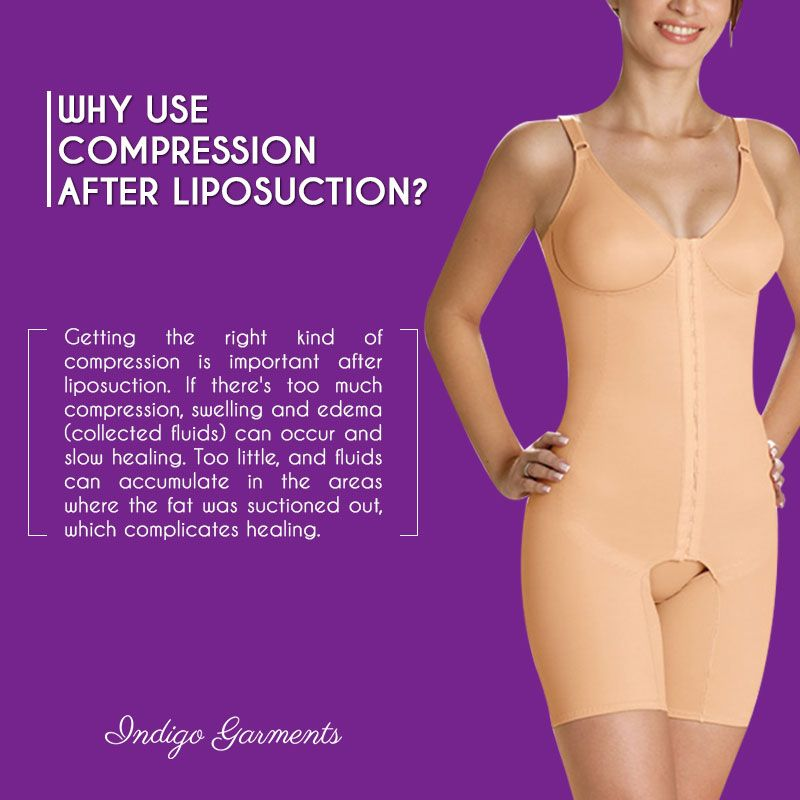 Getting The Right Kind Of Compression Is Important After Liposuction If There S Too Much Compression Swe Liposuction Compression Garment Tummy Tucks Recovery