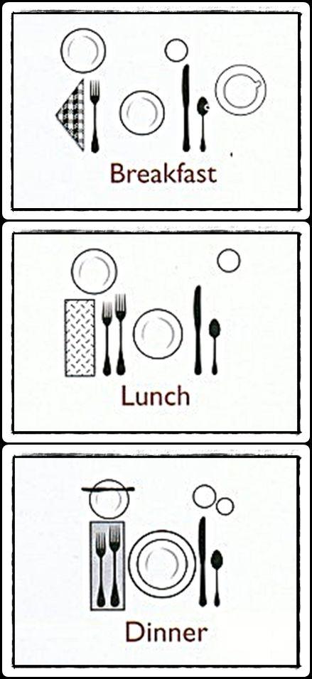 Arrangement Of Cutlery Like Home Kool Kitchen Table