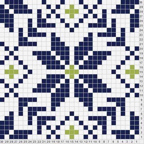 Pin Oleh Karen Wesley Di Beadwork And Patterns Pola Pola Rajut Rajutan