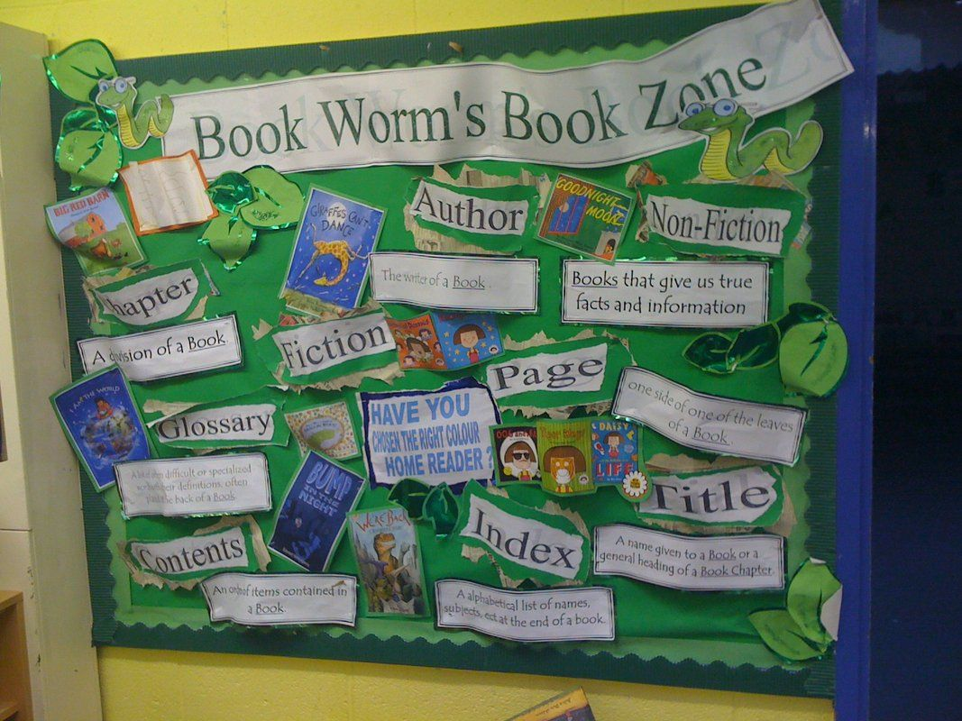 Book Worm Display Classroom Display Class Display Story