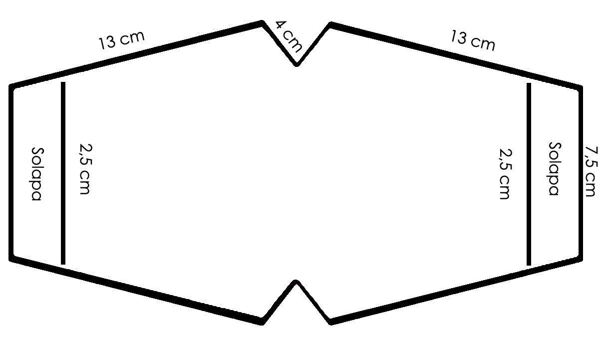 Cómo hacer una mascarilla de tela casera con bolsillo para filtros (patrón gratuito