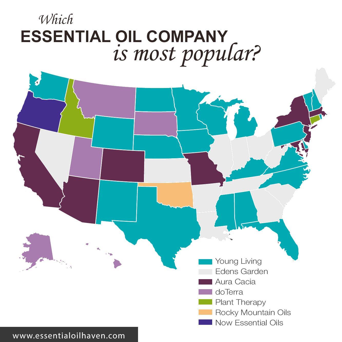 10 Best Essential Oil Brands In 2020 Best essential oils