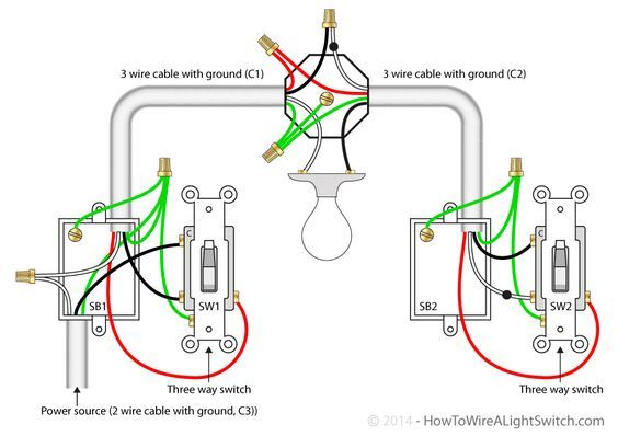 Single light between 3 way switches with the power feed via the