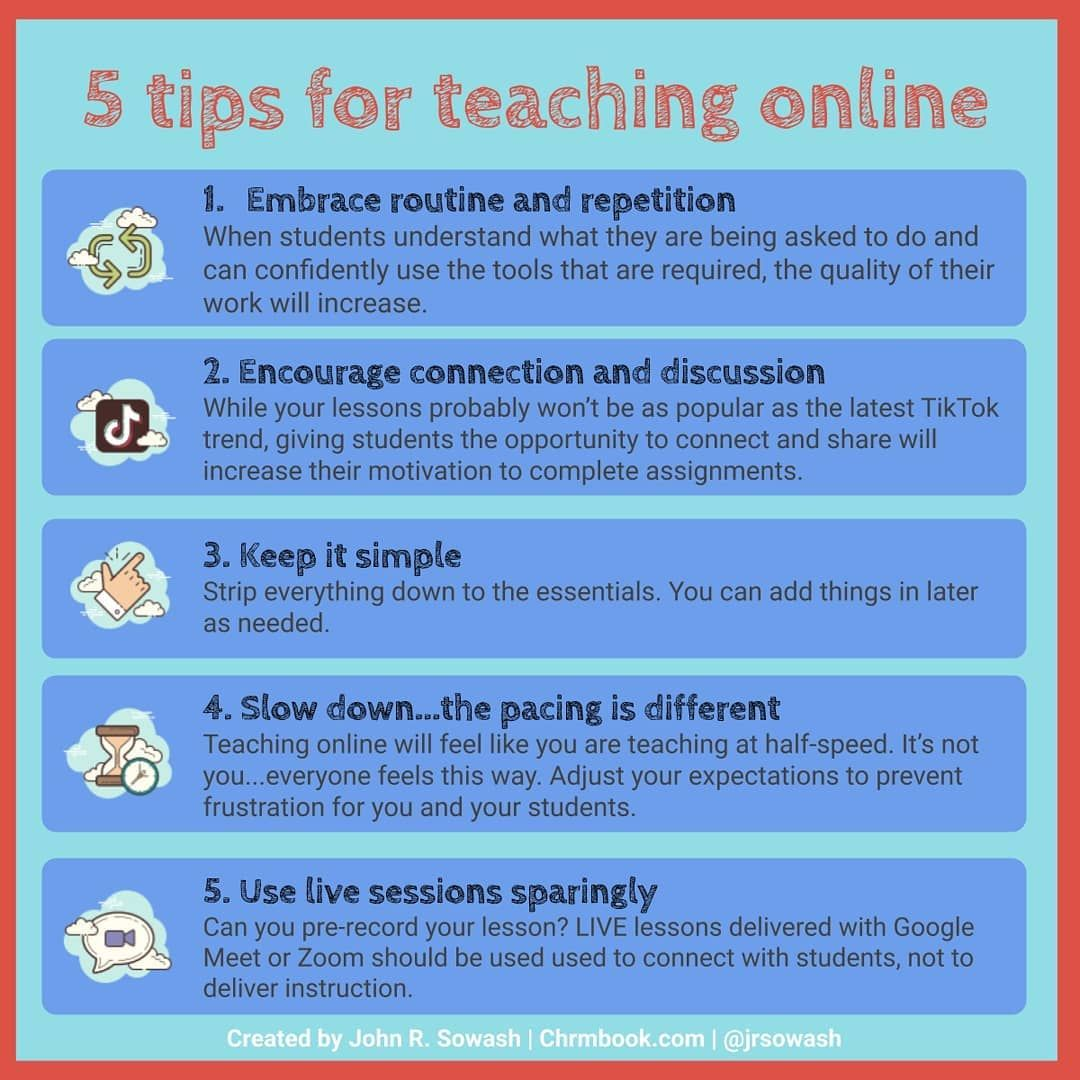 John R Sowash On Instagram From 2011 2013 I Was The Director Of Online Learning For A Virtual High Schoo Online Teaching Virtual High School Online Learning