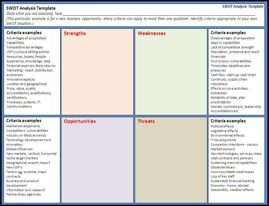 Swot Analysis Template  Erasmus    Swot Analysis And
