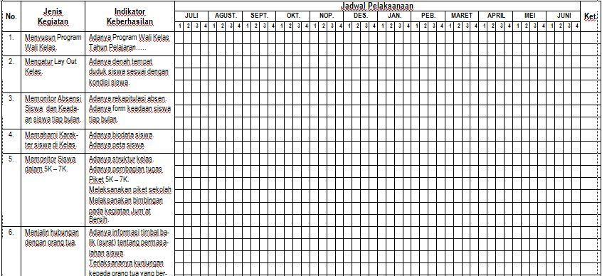 Contoh Format Program Kerja Tahunan Guru Wali Kelas Semua Jenjang