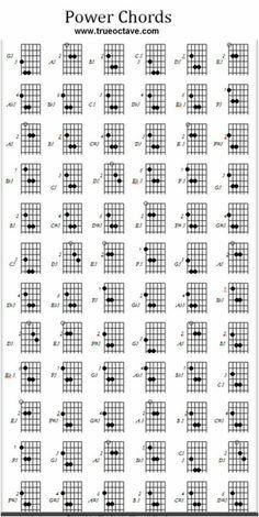 Guitar power chords guitarist musicians pinterest guitar power