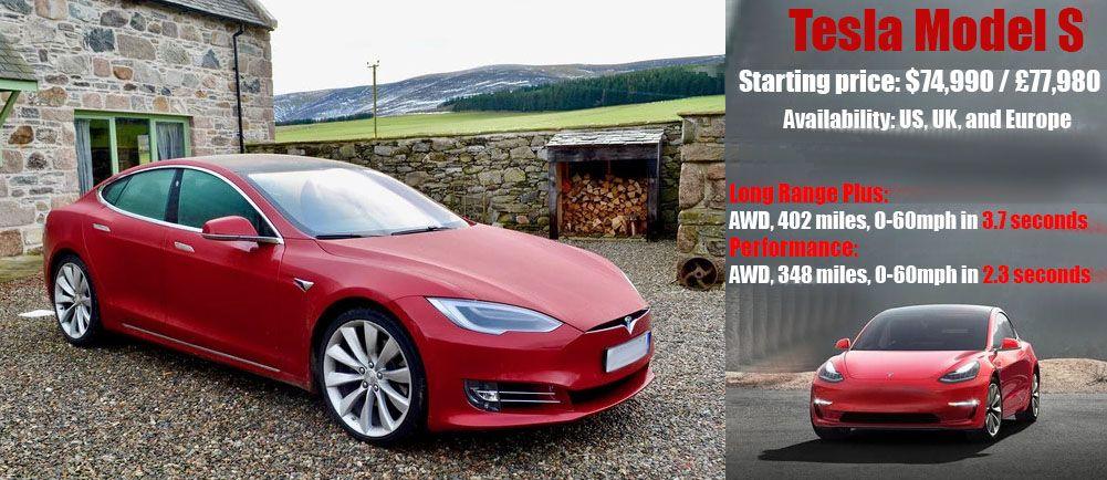 Tesla Model Comparison