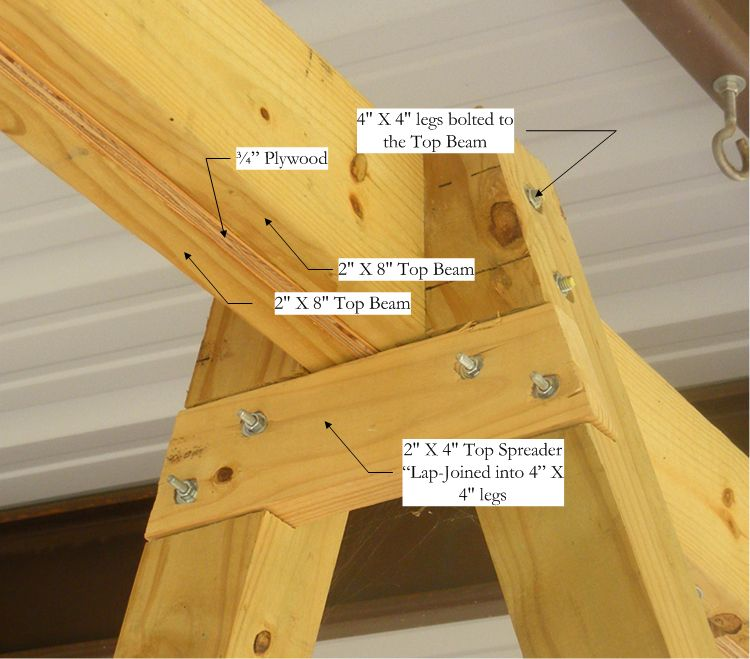 Porch Swing A Frame | Geo patterson | Pinterest | Porch swings ...